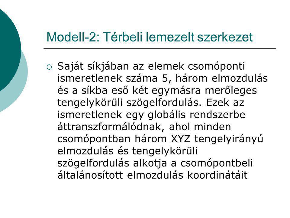 Modell-2: Térbeli lemezelt szerkezet