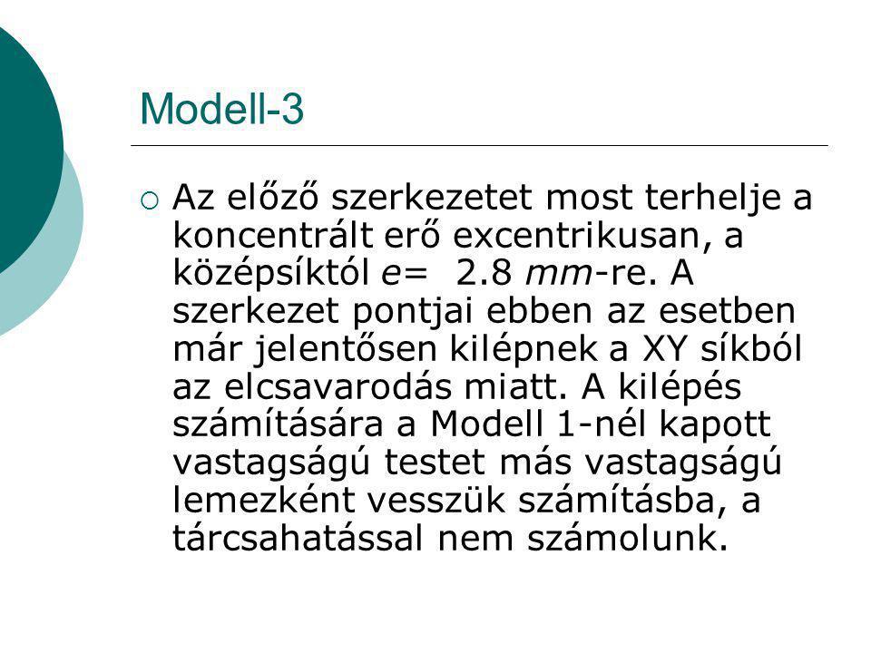 Modell-3