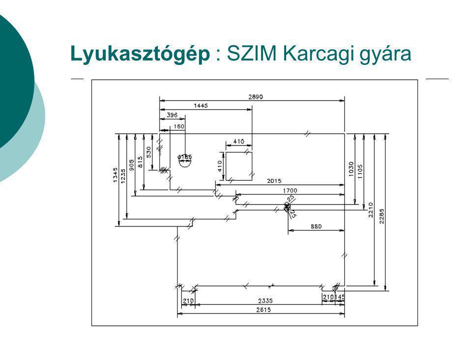Lyukasztógép : SZIM Karcagi gyára