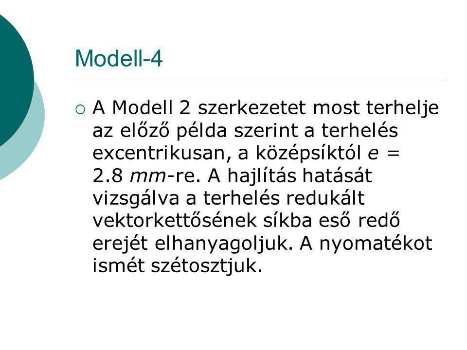 Modell-4