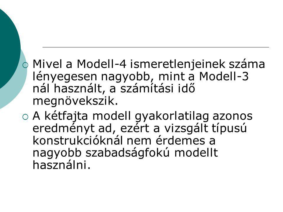 Mivel a Modell-4 ismeretlenjeinek száma lényegesen nagyobb, mint a Modell-3 nál használt, a számítási idő megnövekszik.