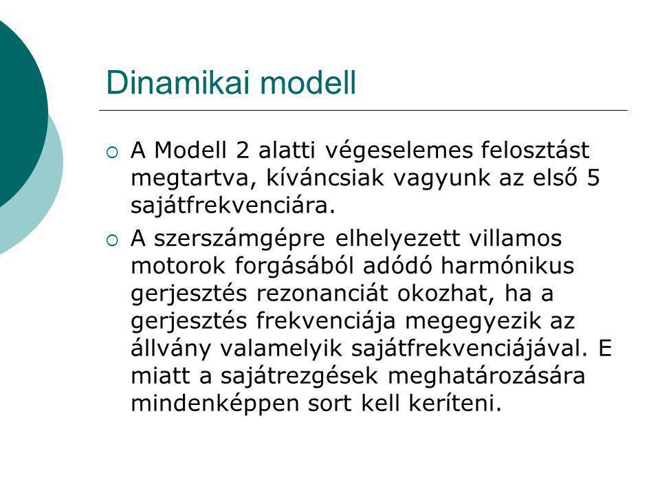 Dinamikai modell A Modell 2 alatti végeselemes felosztást megtartva, kíváncsiak vagyunk az első 5 sajátfrekvenciára.