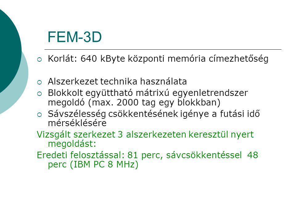 FEM-3D Korlát: 640 kByte központi memória címezhetőség