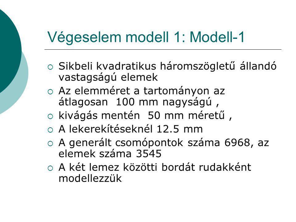 Végeselem modell 1: Modell-1