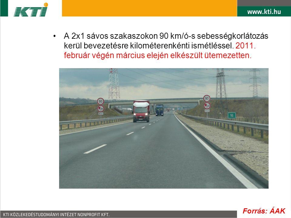 A 2x1 sávos szakaszokon 90 km/ó-s sebességkorlátozás kerül bevezetésre kilométerenkénti ismétléssel. 2011. február végén március elején elkészült ütemezetten.