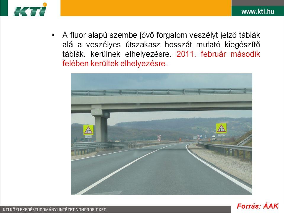 A fluor alapú szembe jövő forgalom veszélyt jelző táblák alá a veszélyes útszakasz hosszát mutató kiegészítő táblák. kerülnek elhelyezésre. 2011. február második felében kerültek elhelyezésre.