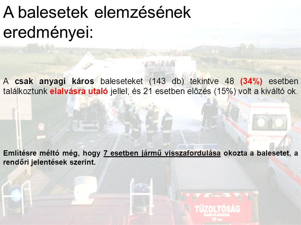 A balesetek elemzésének eredményei: