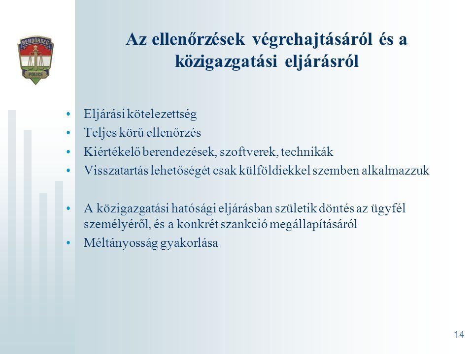 Az ellenőrzések végrehajtásáról és a közigazgatási eljárásról