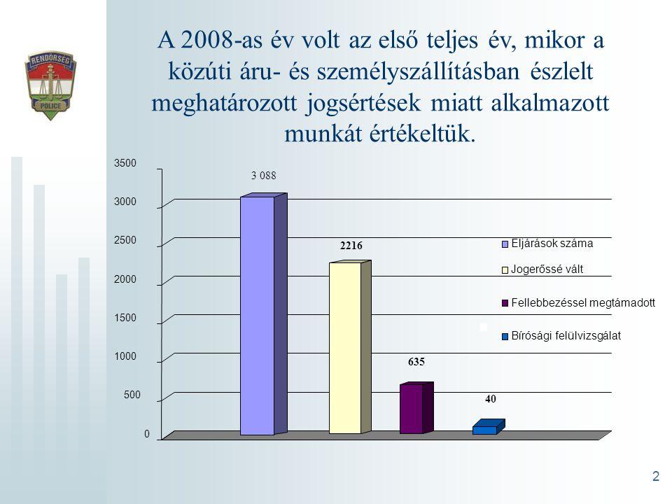 A 2008-as év volt az első teljes év, mikor a közúti áru- és személyszállításban észlelt meghatározott jogsértések miatt alkalmazott munkát értékeltük.