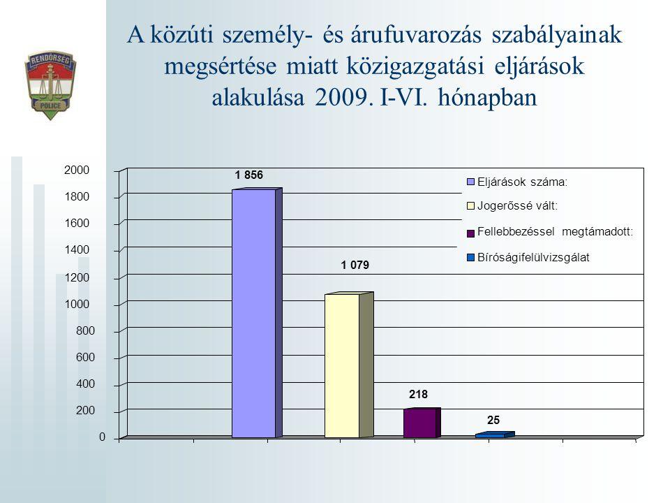 A közúti személy- és árufuvarozás szabályainak megsértése miatt közigazgatási eljárások alakulása 2009. I-VI. hónapban