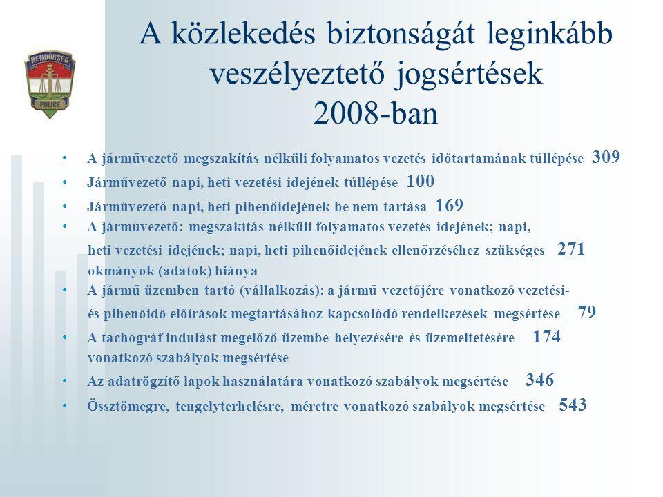 A közlekedés biztonságát leginkább veszélyeztető jogsértések 2008-ban