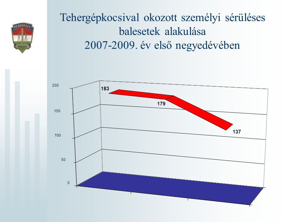 Tehergépkocsival okozott személyi sérüléses balesetek alakulása 2007-2009. év első negyedévében
