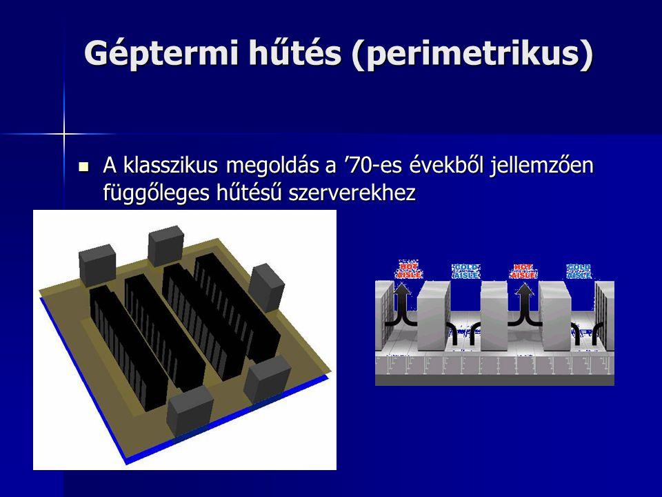 Géptermi hűtés (perimetrikus)