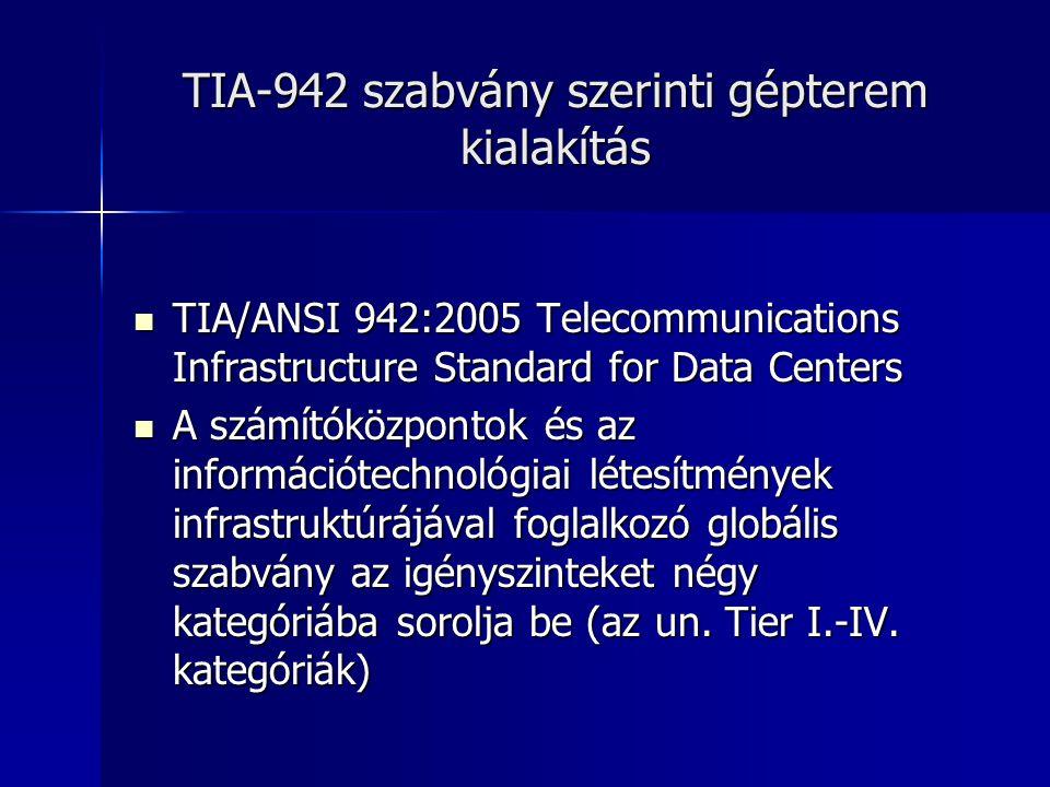 TIA-942 szabvány szerinti gépterem kialakítás