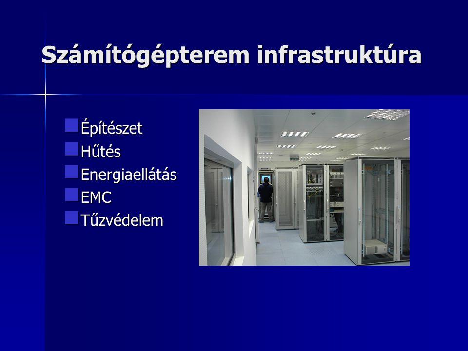 Számítógépterem infrastruktúra