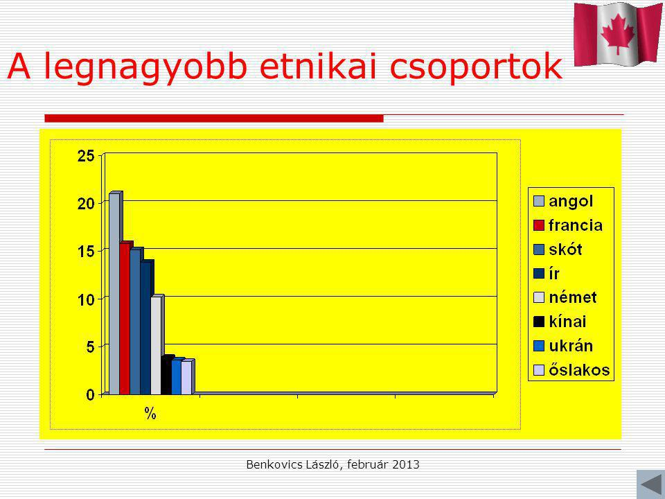 A legnagyobb etnikai csoportok