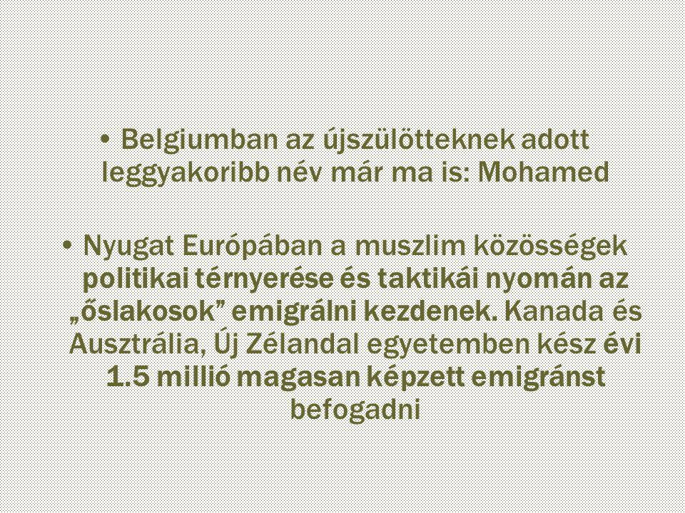 Belgiumban az újszülötteknek adott leggyakoribb név már ma is: Mohamed