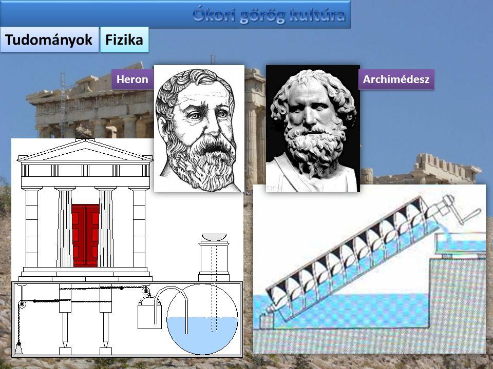 Ókori görög kultúra Tudományok Fizika Heron Archimédesz