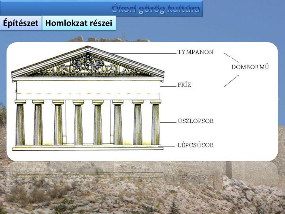 Ókori görög kultúra Építészet Homlokzat részei