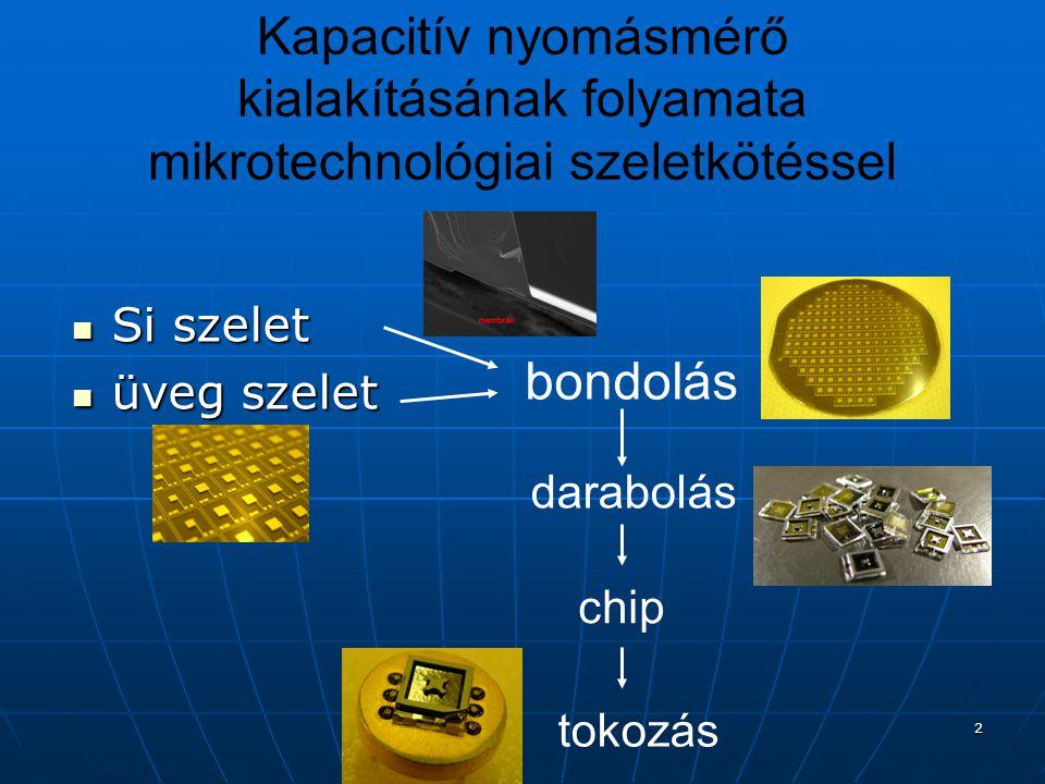Kapacitív nyomásmérő kialakításának folyamata mikrotechnológiai szeletkötéssel