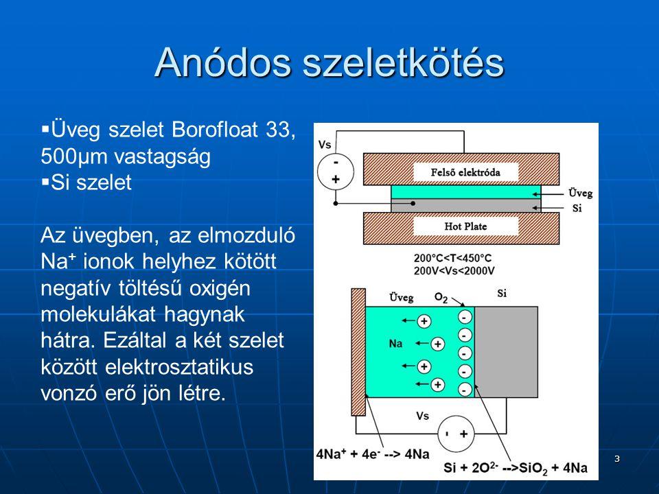 Anódos szeletkötés Üveg szelet Borofloat 33, 500µm vastagság Si szelet