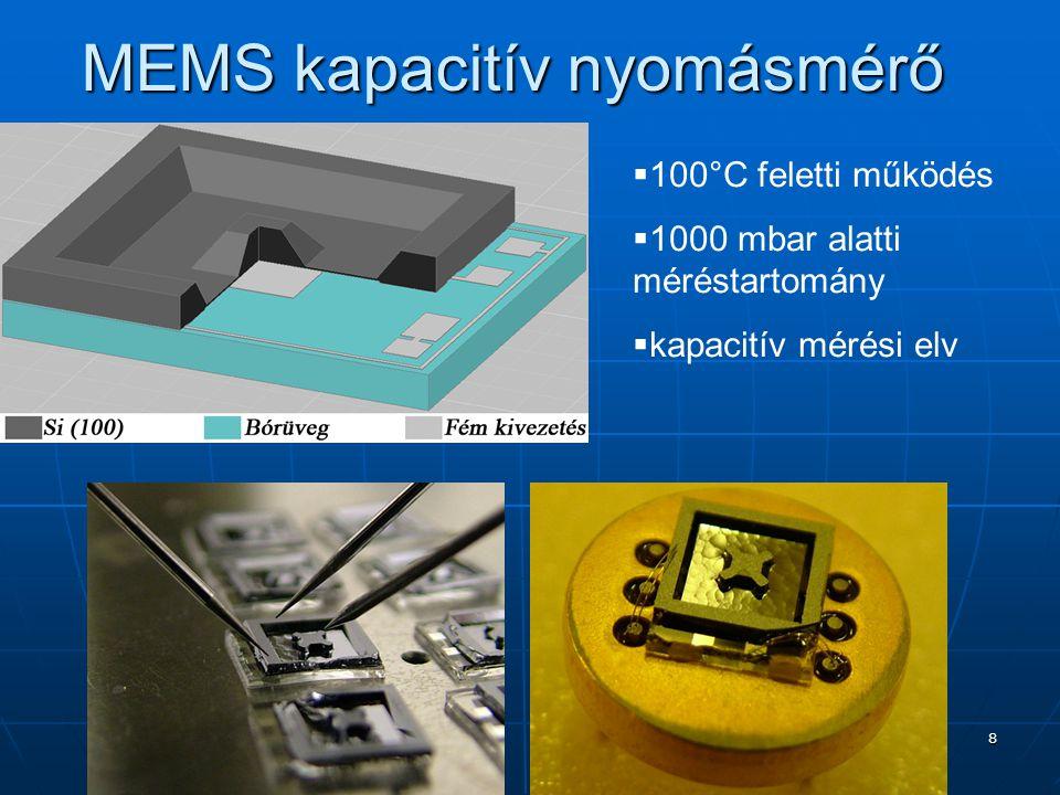 MEMS kapacitív nyomásmérő