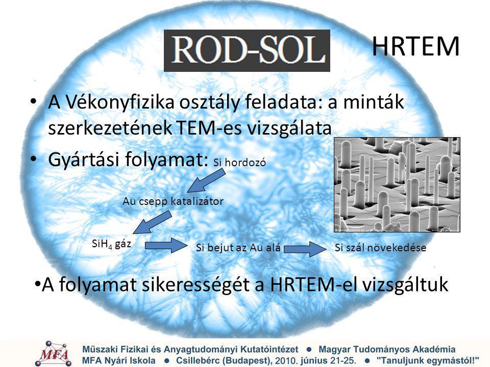 HRTEM A Vékonyfizika osztály feladata: a minták szerkezetének TEM-es vizsgálata. Gyártási folyamat: Si hordozó.