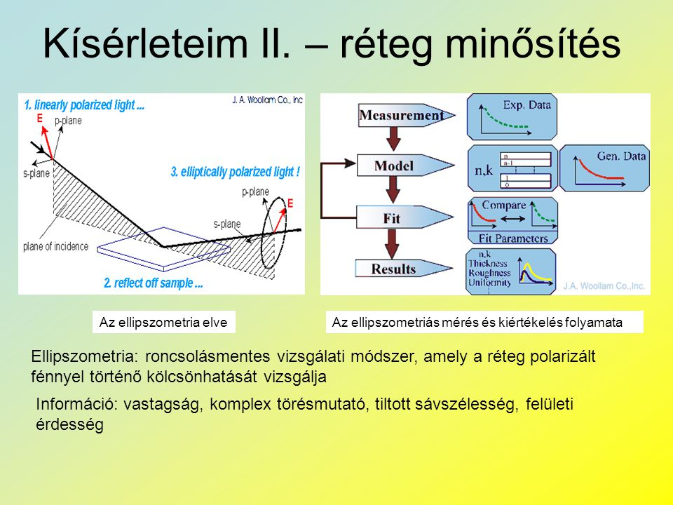 Kísérleteim II. – réteg minősítés