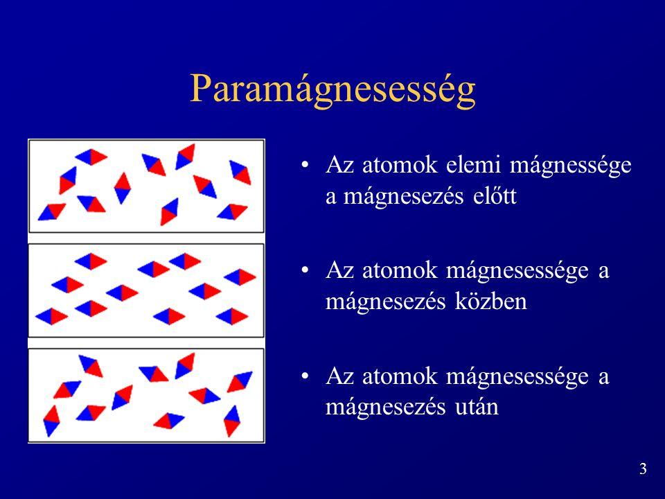 Paramágnesesség Az atomok elemi mágnessége a mágnesezés előtt