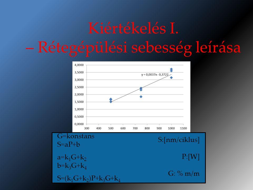 Kiértékelés I. – Rétegépülési sebesség leírása