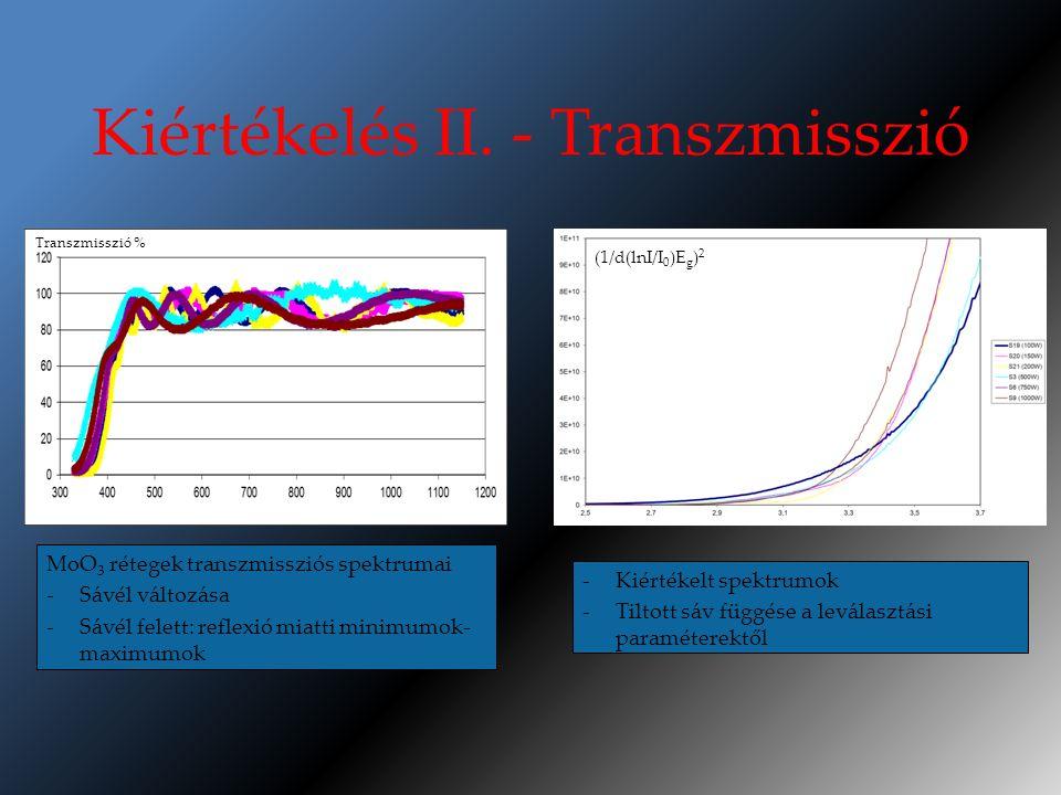 Kiértékelés II. - Transzmisszió