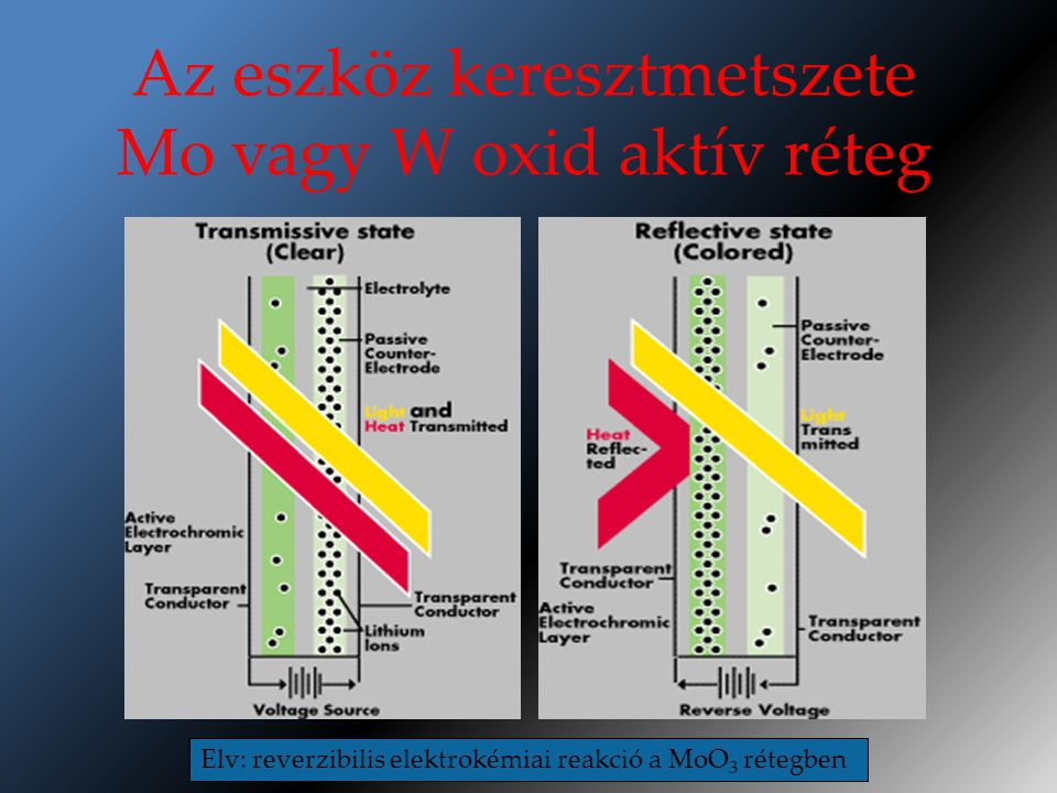 Az eszköz keresztmetszete Mo vagy W oxid aktív réteg