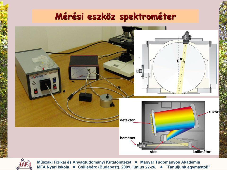 Mérési eszköz spektrométer