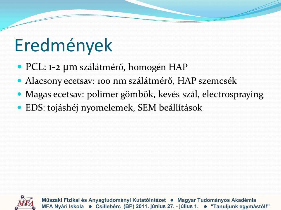 Eredmények PCL: 1-2 μm szálátmérő, homogén HAP