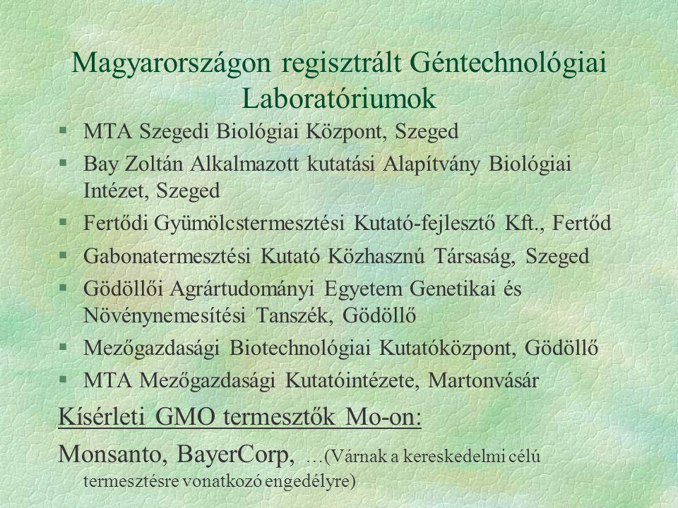 Magyarországon regisztrált Géntechnológiai Laboratóriumok