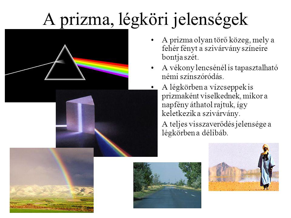 A prizma, légköri jelenségek