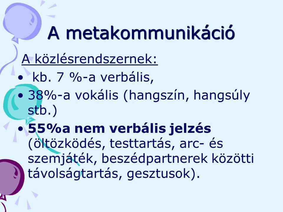 A metakommunikáció A közlésrendszernek: kb. 7 %-a verbális,