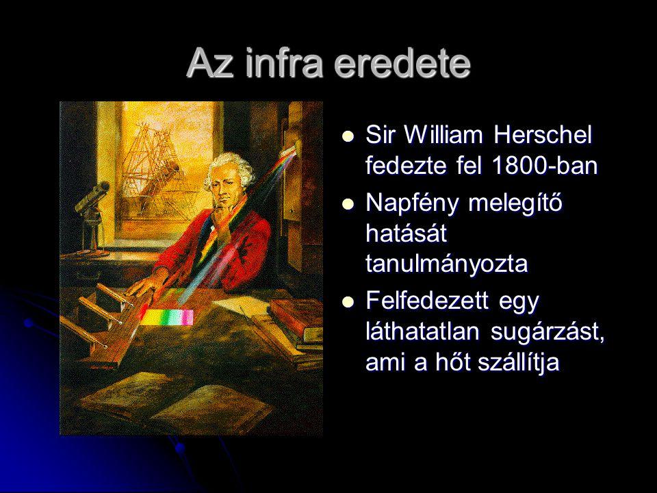 Az infra eredete Sir William Herschel fedezte fel 1800-ban