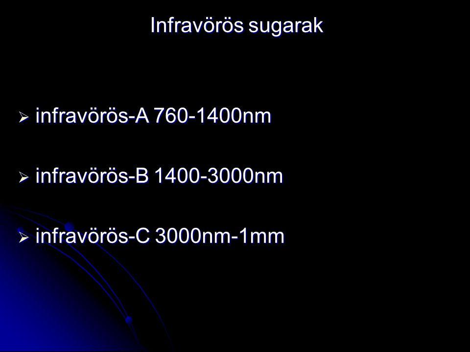 Infravörös sugarak infravörös-A 760-1400nm infravörös-B 1400-3000nm infravörös-C 3000nm-1mm