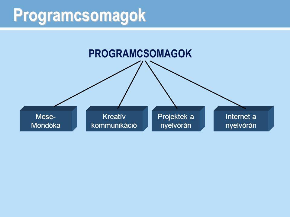 Programcsomagok PROGRAMCSOMAGOK Mese-Mondóka Kreatív kommunikáció