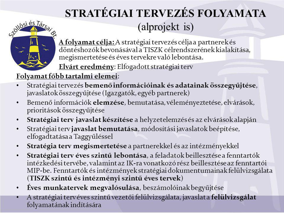 STRATÉGIAI TERVEZÉS FOLYAMATA (alprojekt is)