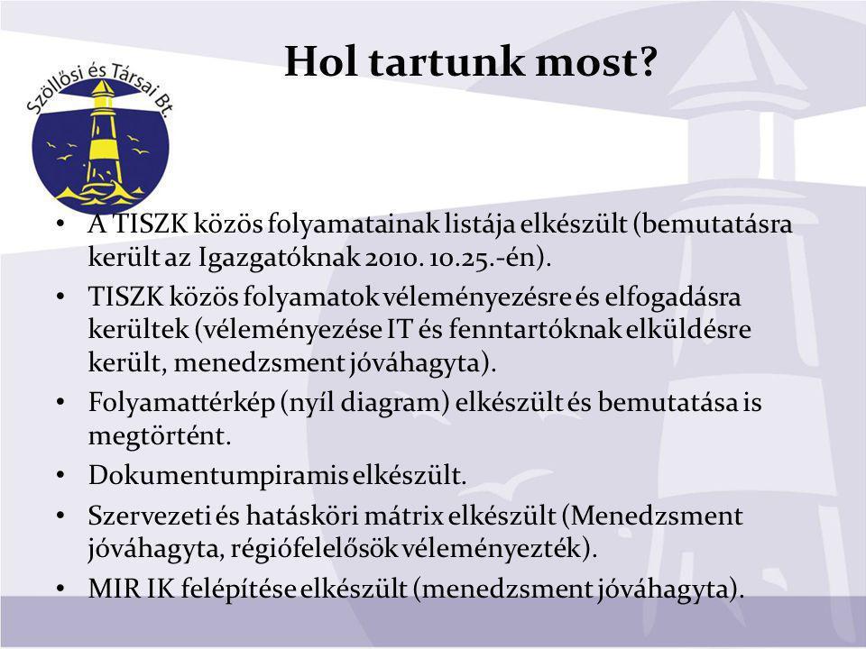 Hol tartunk most A TISZK közös folyamatainak listája elkészült (bemutatásra került az Igazgatóknak 2010. 10.25.-én).