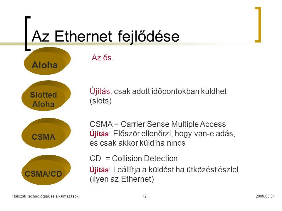 Az Ethernet fejlődése Aloha Az ős.