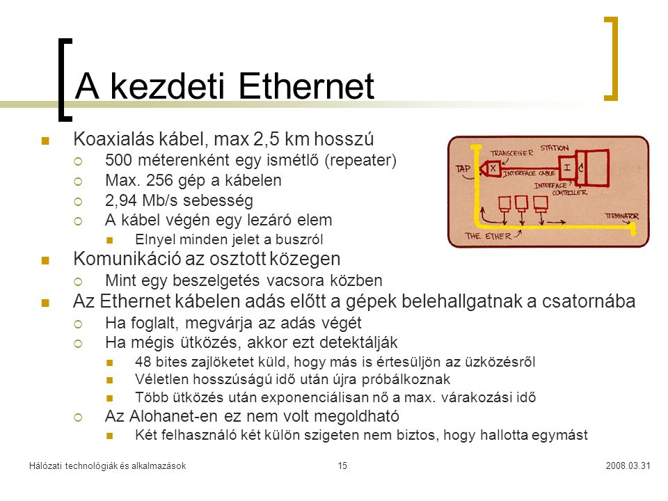 A kezdeti Ethernet Koaxialás kábel, max 2,5 km hosszú