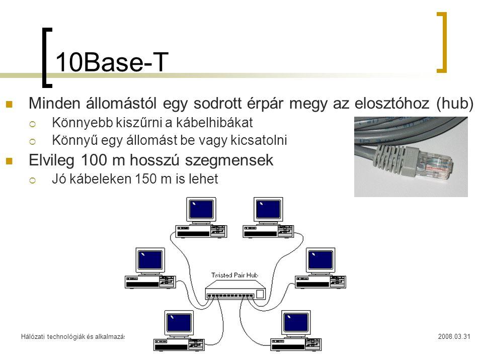 10Base-T Minden állomástól egy sodrott érpár megy az elosztóhoz (hub)