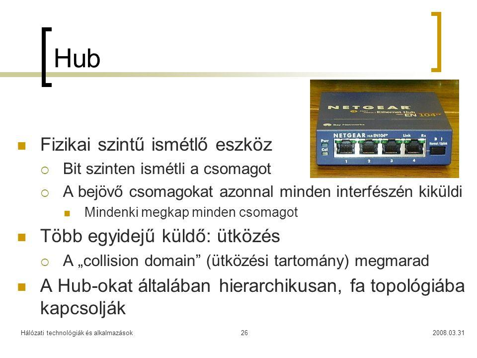 Hub Fizikai szintű ismétlő eszköz Több egyidejű küldő: ütközés