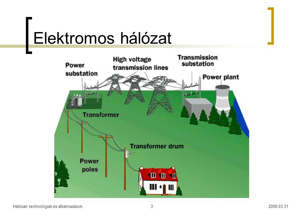 Elektromos hálózat Hálózati technológiák és alkalmazások 2008.03.31