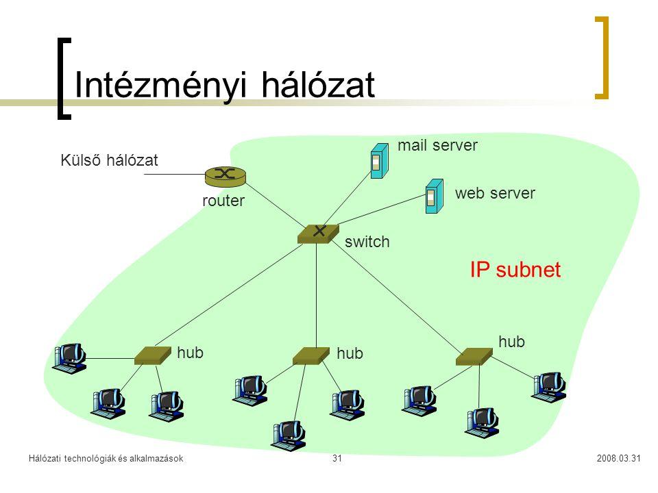 Intézményi hálózat IP subnet mail server Külső hálózat web server