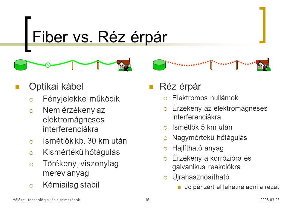 Fiber vs. Réz érpár Optikai kábel Réz érpár Fényjelekkel működik