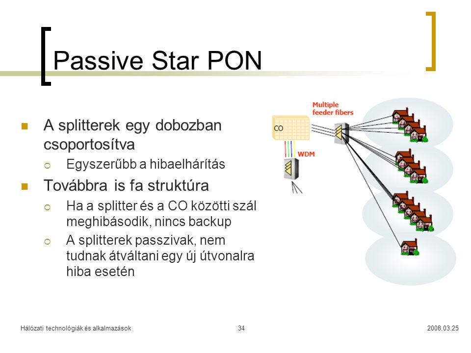 Passive Star PON A splitterek egy dobozban csoportosítva